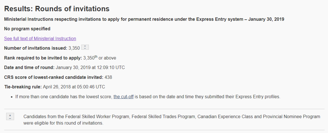 draw 30/01 express entry canada